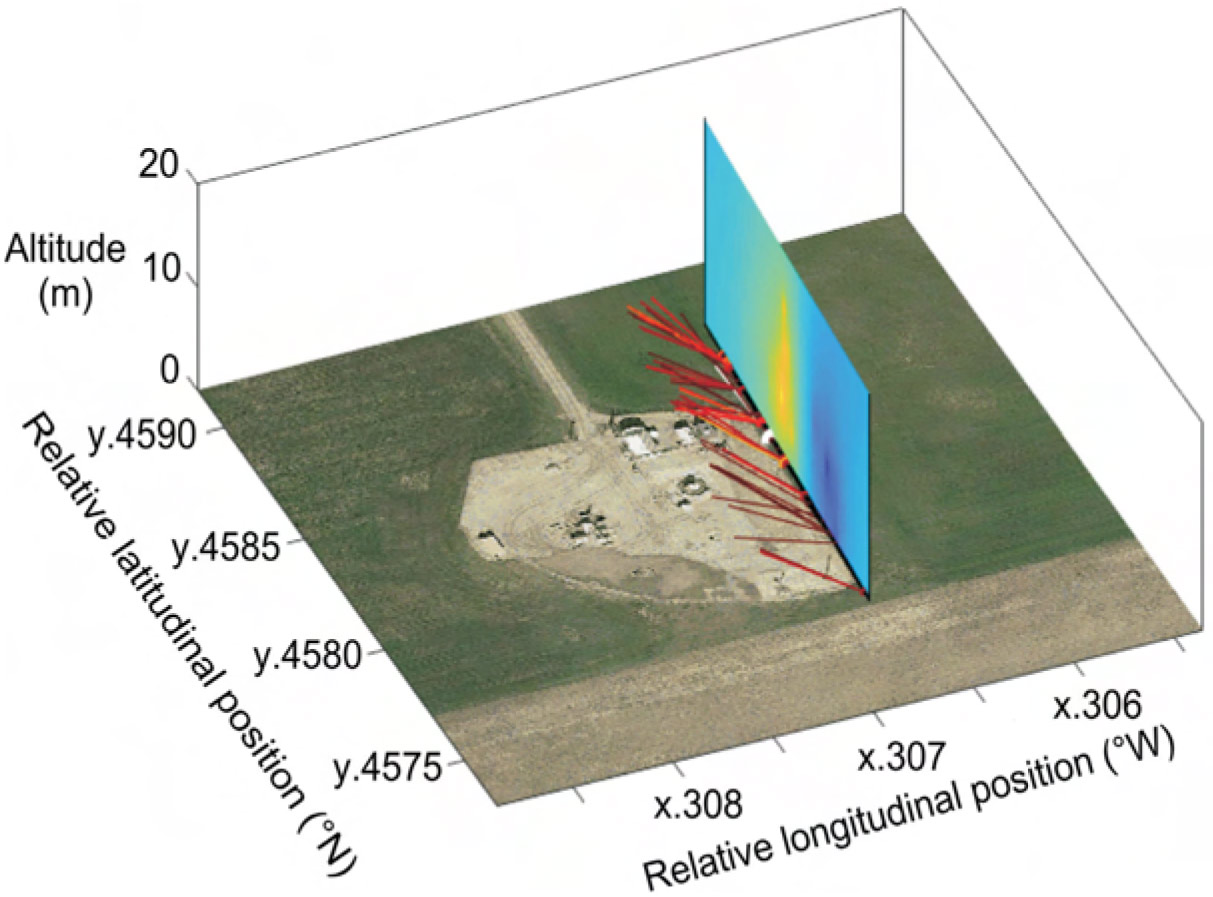 Application of the BC GHGMapperTM Platform for the  Alberta Methane Field Challenge